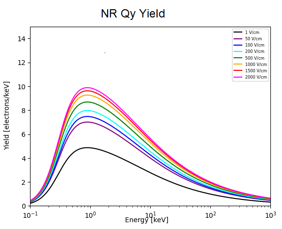 NRQY_Field_Adjusted.png