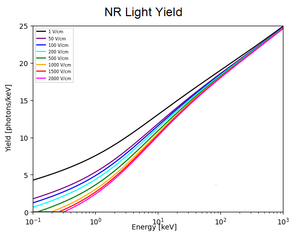 NRLY_Field_Adjusted.png